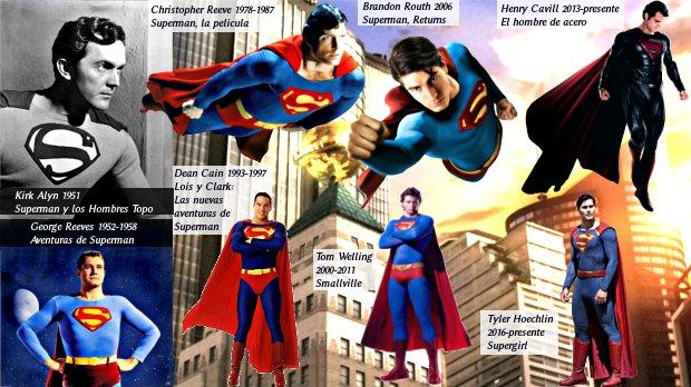 ACTORES QUE HAN INTERPRETADO A SUPERMAN: Kirk Alyn (1951) Christopher Reeve (1978-1987,2006) Brandon Routh (2006) Henry Cavill (2013-presente) George Reeves (1952-1958 Aventuras de Superman) Dean Cain (1993-1997  Lois y Clark: Las nuevas aventuras de Superman) Tom Welling (2000-2011 Smallville)  Tyler Hoechlin (2016-presente Supergirl)